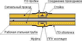 ppu-3
